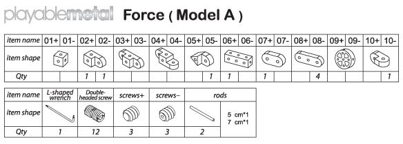 parts-force
